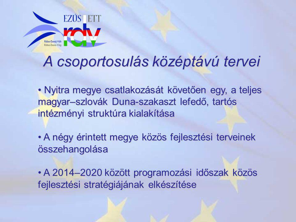 A csoportosulás középtávú tervei Nyitra megye csatlakozását követően egy, a teljes magyar–szlovák Duna-szakaszt lefedő, tartós intézményi struktúra kialakítása Nyitra megye csatlakozását követően egy, a teljes magyar–szlovák Duna-szakaszt lefedő, tartós intézményi struktúra kialakítása A négy érintett megye közös fejlesztési terveinek összehangolása A négy érintett megye közös fejlesztési terveinek összehangolása A 2014–2020 között programozási időszak közös fejlesztési stratégiájának elkészítése A 2014–2020 között programozási időszak közös fejlesztési stratégiájának elkészítése