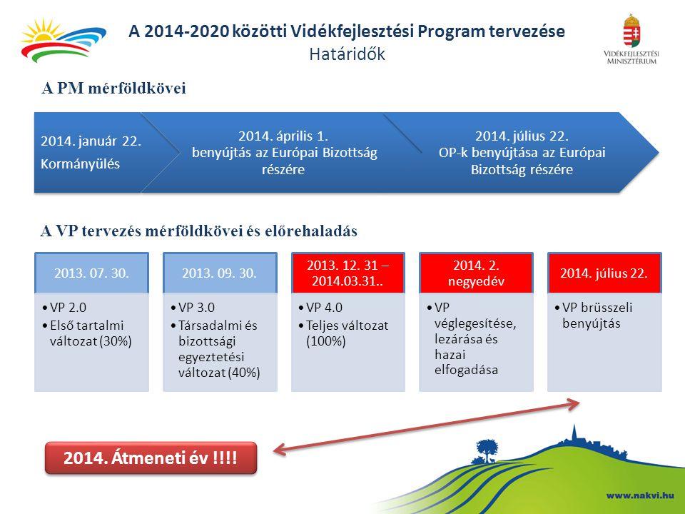 2013. 07. 30. VP 2.0 Első tartalmi változat (30%) 2013. 09. 30. VP 3.0 Társadalmi és bizottsági egyeztetési változat (40%) 2013. 12. 31 – 2014.03.31..