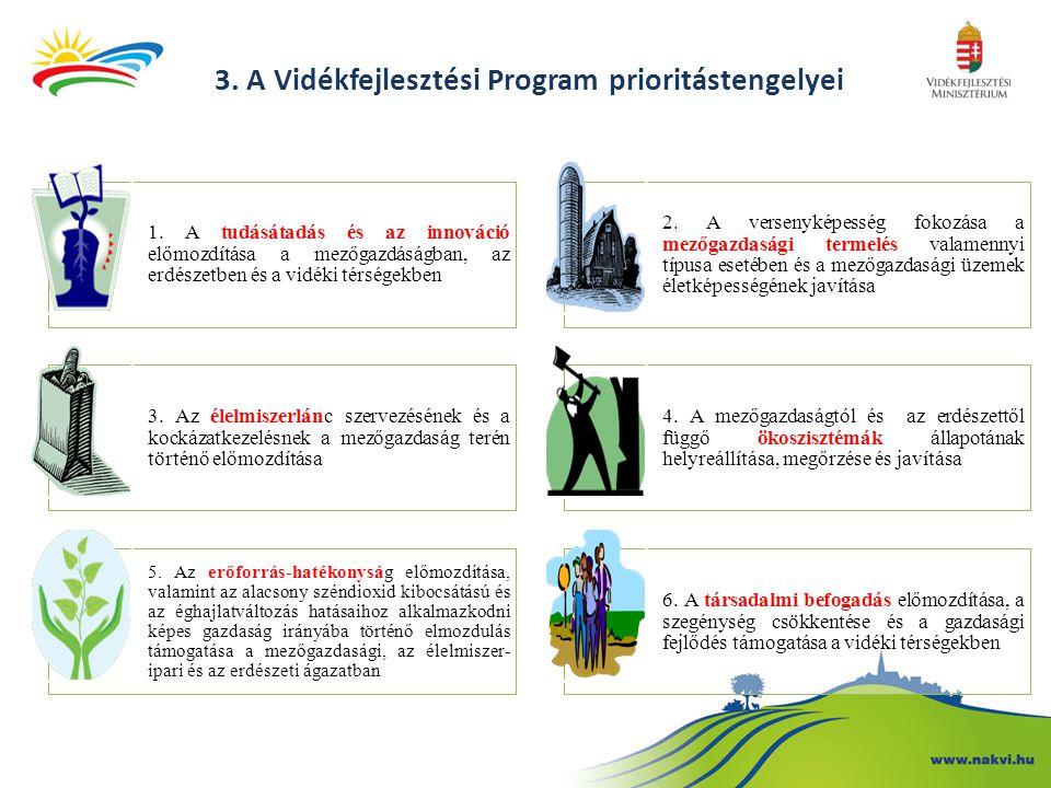 1. A tudásátadás és az innováció előmozdítása a mezőgazdáságban, az erdészetben és a vidéki térségekben 2. A versenyképesség fokozása a mezőgazdasági