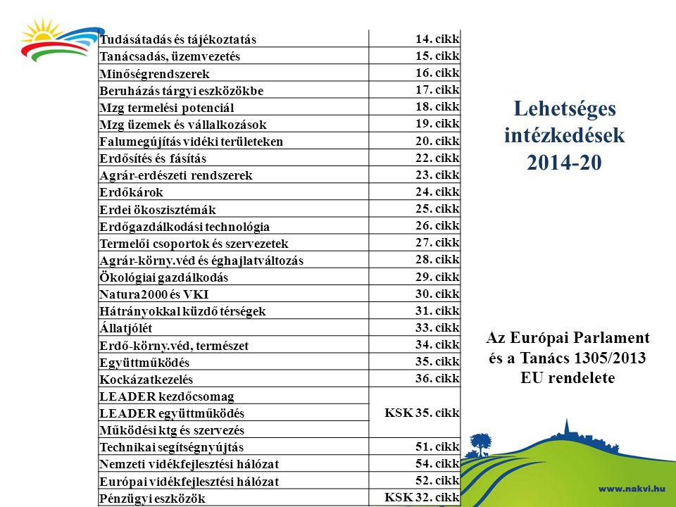 Lehetséges intézkedések 2014-20 Tudásátadás és tájékoztatás 14. cikk Tanácsadás, üzemvezetés 15. cikk Minőségrendszerek 16. cikk Beruházás tárgyi eszk