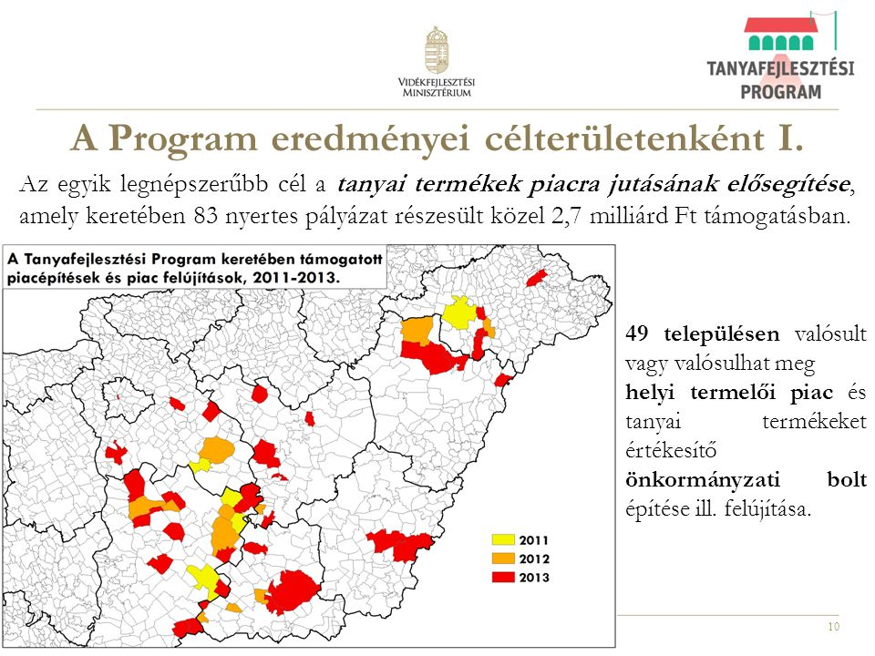 10 A Program eredményei célterületenként I. 49 településen valósult vagy valósulhat meg helyi termelői piac és tanyai termékeket értékesítő önkormányz