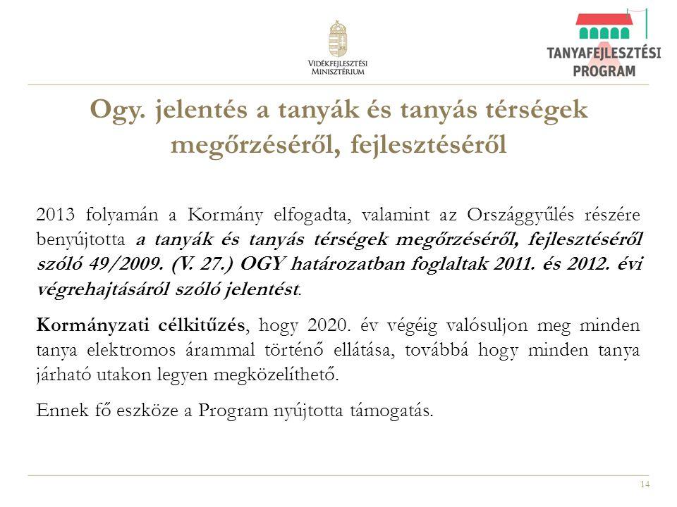 14 Ogy. jelentés a tanyák és tanyás térségek megőrzéséről, fejlesztéséről 2013 folyamán a Kormány elfogadta, valamint az Országgyűlés részére benyújto