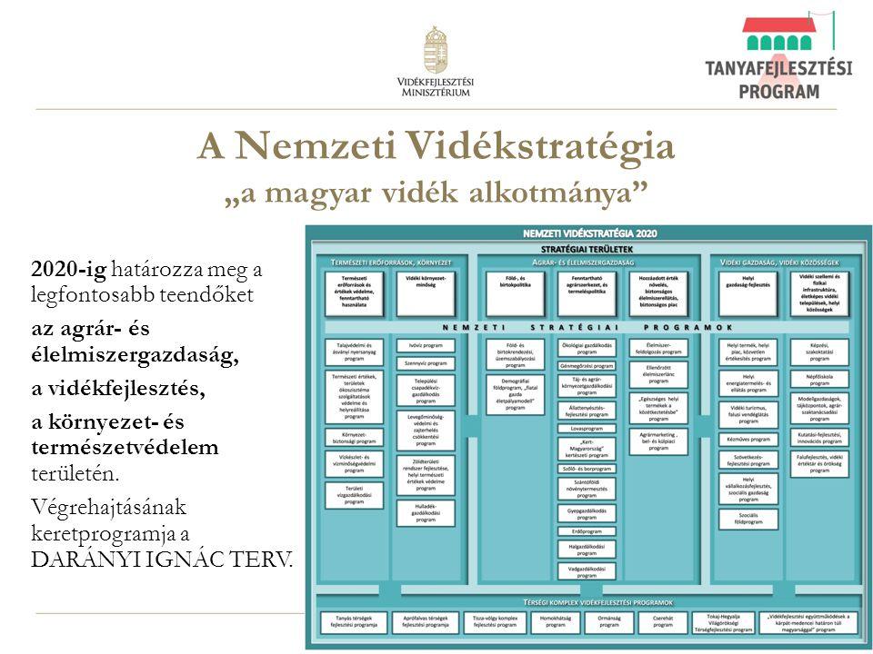 """3 A Nemzeti Vidékstratégia """"a magyar vidék alkotmánya"""" 2020-ig határozza meg a legfontosabb teendőket az agrár- és élelmiszergazdaság, a vidékfejleszt"""