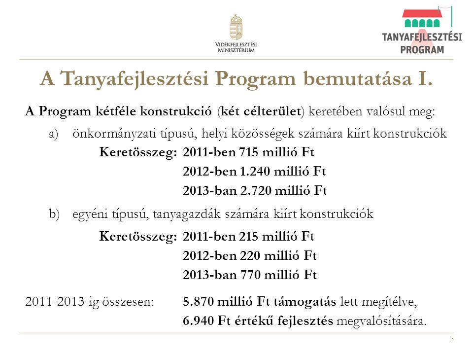 5 A Tanyafejlesztési Program bemutatása I. A Program kétféle konstrukció (két célterület) keretében valósul meg: a)önkormányzati típusú, helyi közössé