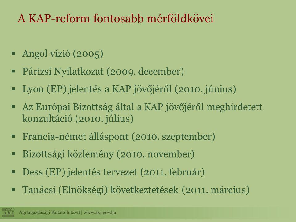 A KAP-reform fontosabb mérföldkövei  Angol vízió (2005)  Párizsi Nyilatkozat (2009. december)  Lyon (EP) jelentés a KAP jövőjéről (2010. június) 