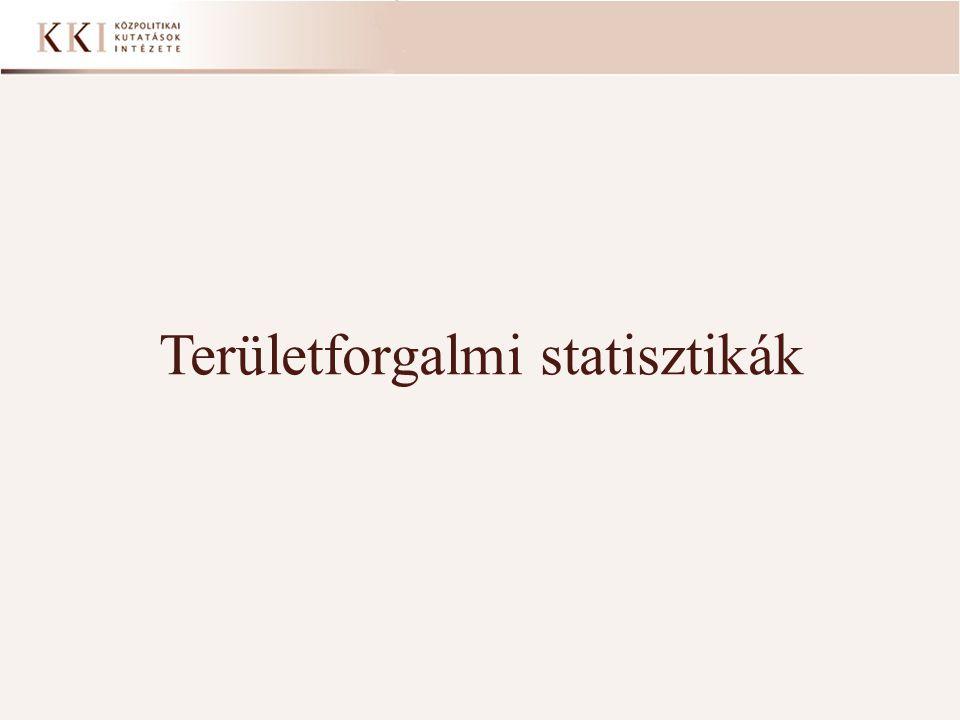 Területforgalmi statisztikák