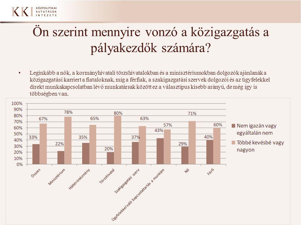 Leginkább a nők, a kormányhivatali törzshivatalokban és a minisztériumokban dolgozók ajánlanák a közigazgatási karriert a fiataloknak, míg a férfiak, a szakigazgatási szervek dolgozói és az ügyfelekkel direkt munkakapcsolatban lévő munkatársak között ez a választípus kisebb arányú, de még így is többségben van.