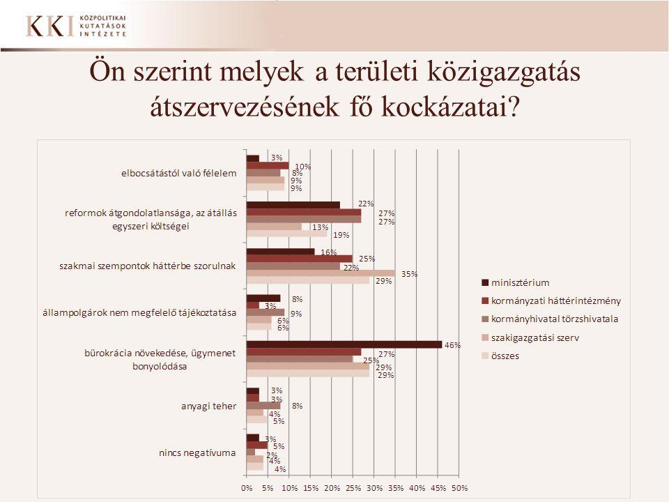 Ön szerint melyek a területi közigazgatás átszervezésének fő kockázatai?