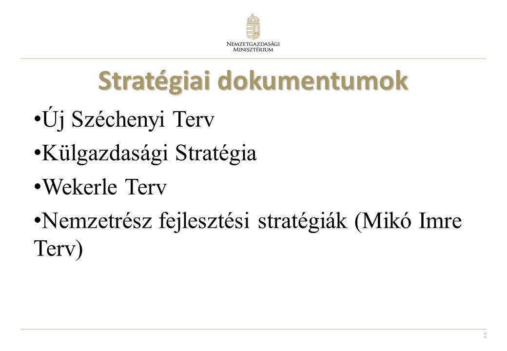 2 Stratégiai dokumentumok Új Széchenyi Terv Külgazdasági Stratégia Wekerle Terv Nemzetrész fejlesztési stratégiák (Mikó Imre Terv)