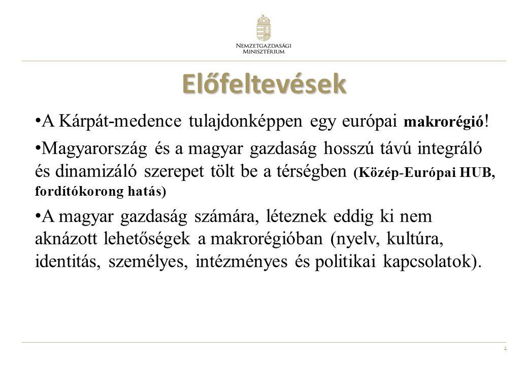4 Előfeltevések A Kárpát-medence tulajdonképpen egy európai makrorégió ! Magyarország és a magyar gazdaság hosszú távú integráló és dinamizáló szerepe