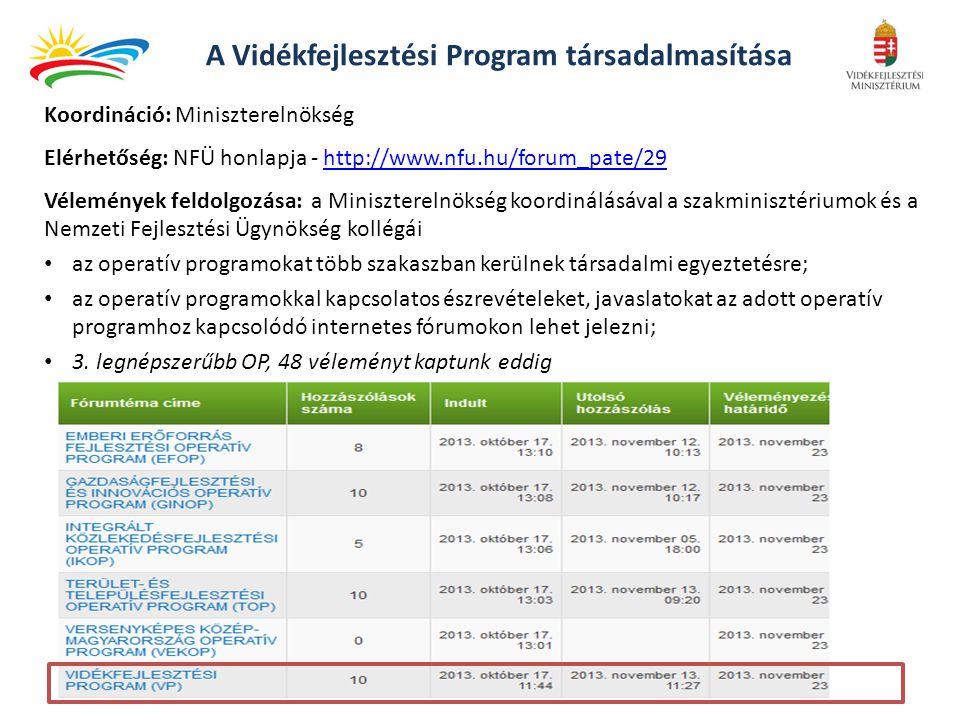 A Vidékfejlesztési Program társadalmasítása Koordináció: Miniszterelnökség Elérhetőség: NFÜ honlapja - http://www.nfu.hu/forum_pate/29http://www.nfu.hu/forum_pate/29 Vélemények feldolgozása: a Miniszterelnökség koordinálásával a szakminisztériumok és a Nemzeti Fejlesztési Ügynökség kollégái az operatív programokat több szakaszban kerülnek társadalmi egyeztetésre; az operatív programokkal kapcsolatos észrevételeket, javaslatokat az adott operatív programhoz kapcsolódó internetes fórumokon lehet jelezni; 3.