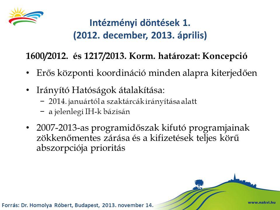 Intézményi döntések 1.(2012. december, 2013. április) 1600/2012.