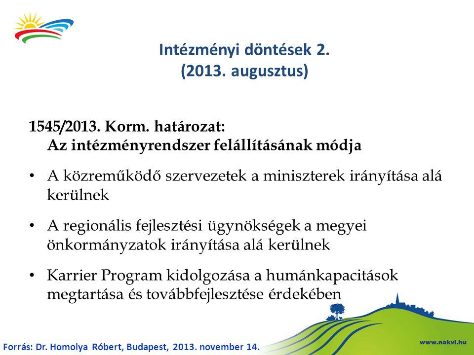 Intézményi döntések 2.(2013. augusztus) 1545/2013.