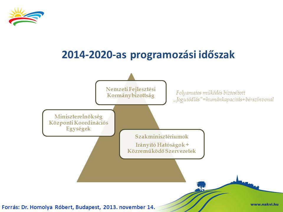 """2014-2020-as programozási időszak Nemzeti Fejlesztési Kormánybizottság Miniszterelnökség Központi Koordinációs Egységek Szakminisztériumok Irányító Hatóságok + Közreműködő Szervezetek Folyamatos működés biztosított """"Jogutódlás =humánkapacitás+bérszínvonal Forrás: Dr."""