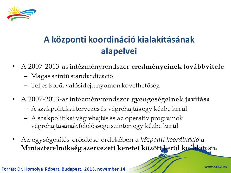 A 2007-2013-as intézményrendszer eredményeinek továbbvitele – Magas szintű standardizáció – Teljes körű, valósidejű nyomon követhetőség A 2007-2013-as intézményrendszer gyengeségeinek javítása – A szakpolitikai tervezés és végrehajtás egy kézbe kerül – A szakpolitikai végrehajtás és az operatív programok végrehajtásának felelőssége szintén egy kézbe kerül Az egységesítés erősítése érdekében a központi koordináció a Miniszterelnökség szervezeti keretei között kerül kialakításra A központi koordináció kialakításának alapelvei Forrás: Dr.