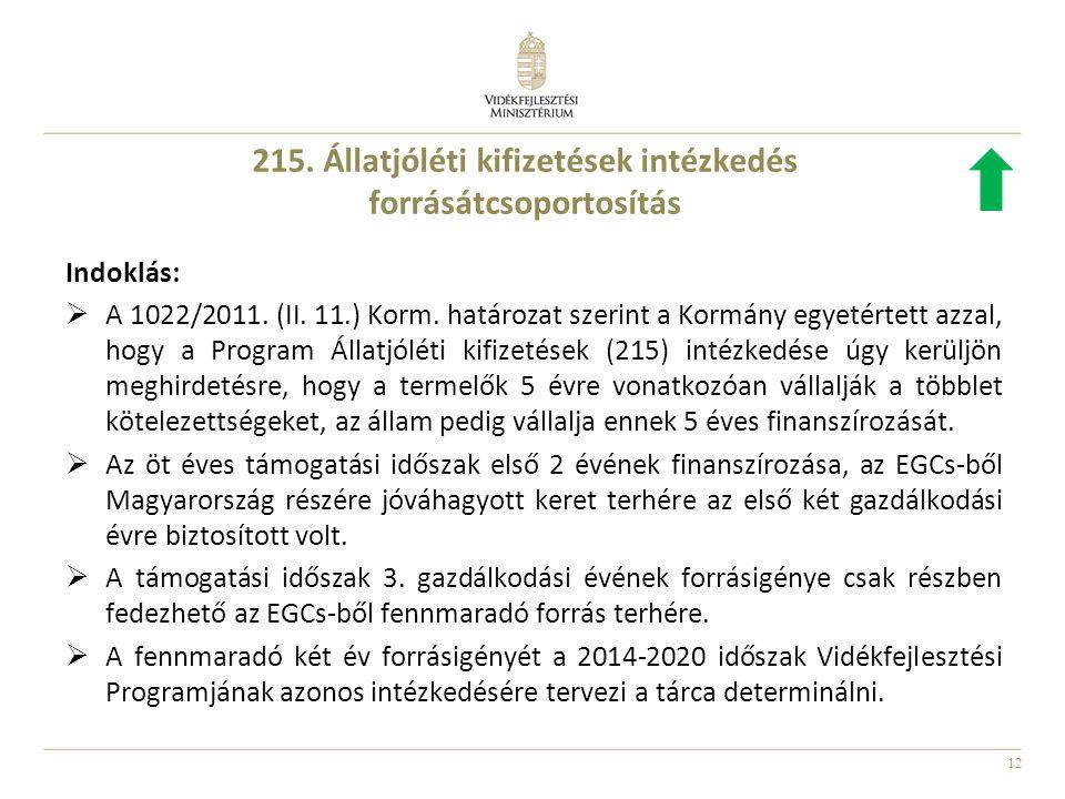 12 Indoklás:  A 1022/2011. (II. 11.) Korm.