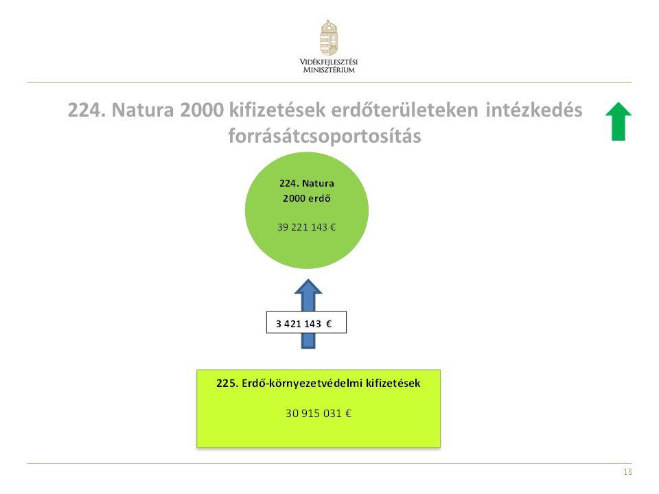 18 224. Natura 2000 kifizetések erdőterületeken intézkedés forrásátcsoportosítás