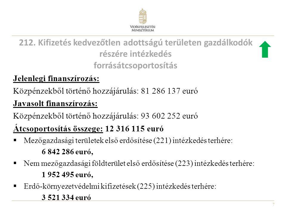 7 Jelenlegi finanszírozás: Közpénzekből történő hozzájárulás: 81 286 137 euró Javasolt finanszírozás: Közpénzekből történő hozzájárulás: 93 602 252 euró Átcsoportosítás összege: 12 316 115 euró  Mezőgazdasági területek első erdősítése (221) intézkedés terhére: 6 842 286 euró,  Nem mezőgazdasági földterület első erdősítése (223) intézkedés terhére: 1 952 495 euró,  Erdő-környezetvédelmi kifizetések (225) intézkedés terhére: 3 521 334 euró 212.