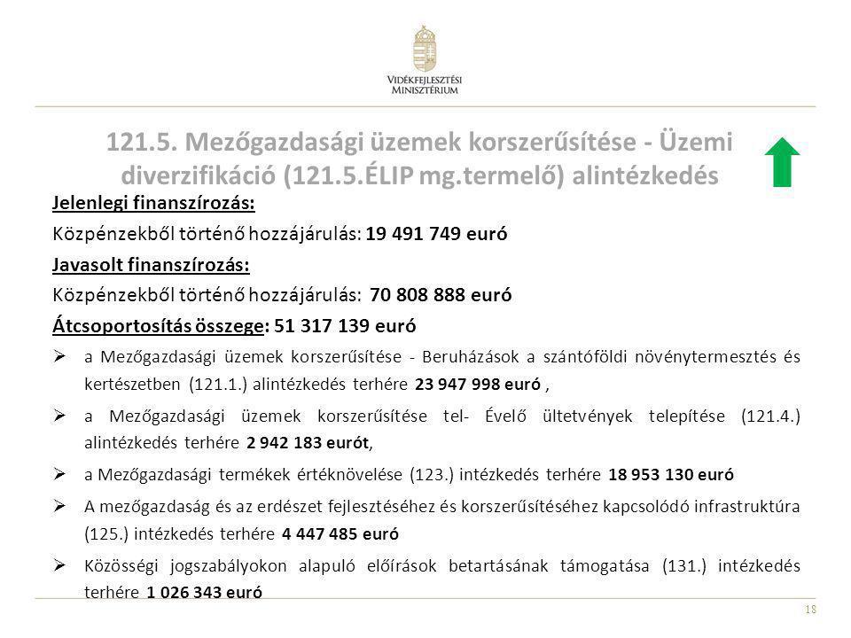 18 121.5. Mezőgazdasági üzemek korszerűsítése - Üzemi diverzifikáció (121.5.ÉLIP mg.termelő) alintézkedés Jelenlegi finanszírozás: Közpénzekből történ