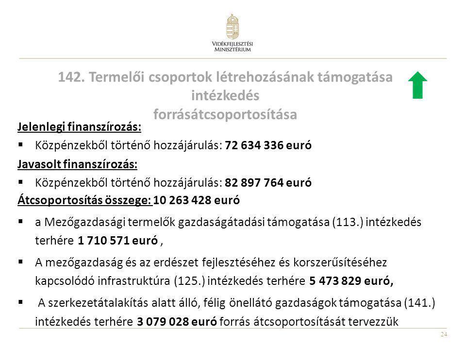 24 Jelenlegi finanszírozás:  Közpénzekből történő hozzájárulás: 72 634 336 euró Javasolt finanszírozás:  Közpénzekből történő hozzájárulás: 82 897 7