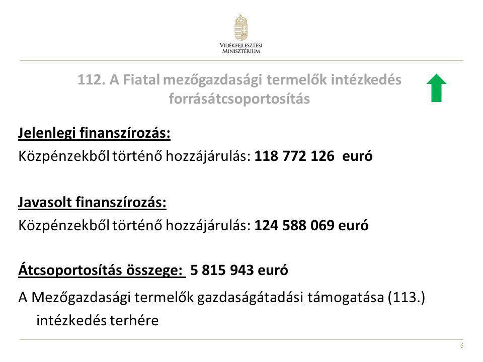 6 Jelenlegi finanszírozás: Közpénzekből történő hozzájárulás: 118 772 126 euró Javasolt finanszírozás: Közpénzekből történő hozzájárulás: 124 588 069