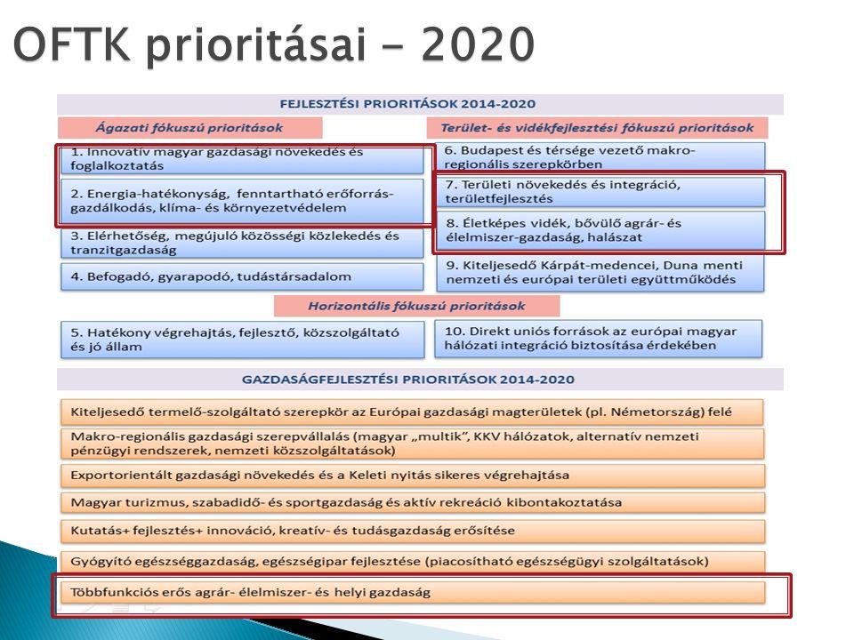 OFTK prioritásai - 2020