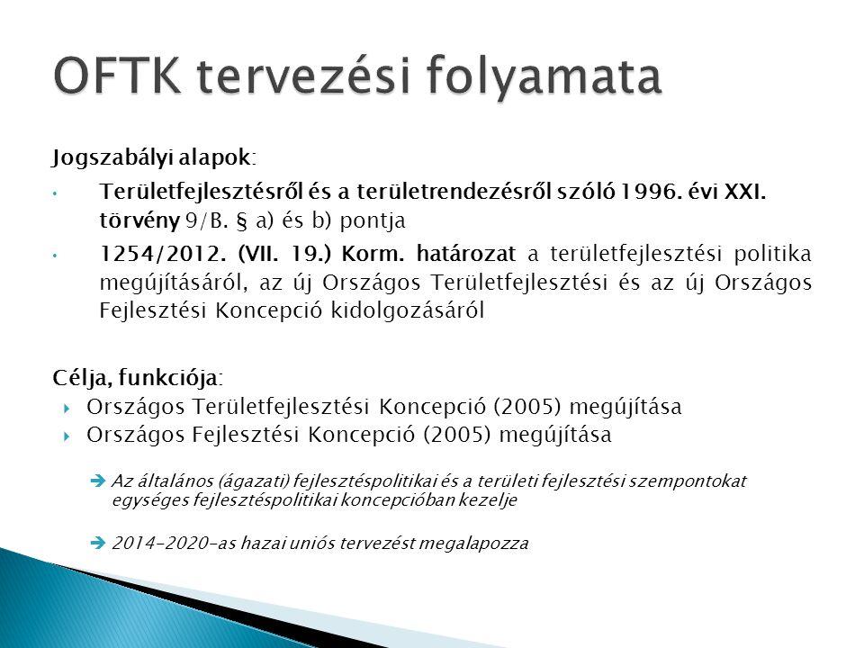 Jogszabályi alapok: Területfejlesztésről és a területrendezésről szóló 1996. évi XXI. törvény 9/B. § a) és b) pontja 1254/2012. (VII. 19.) Korm. határ