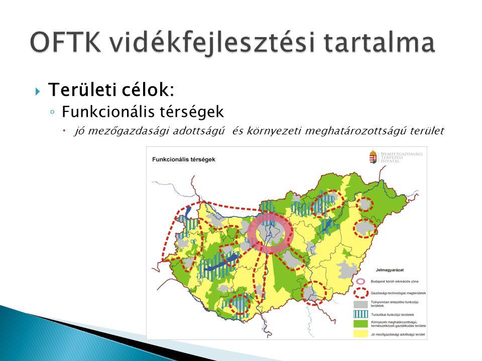  Területi célok: ◦ Funkcionális térségek  jó mezőgazdasági adottságú és környezeti meghatározottságú terület