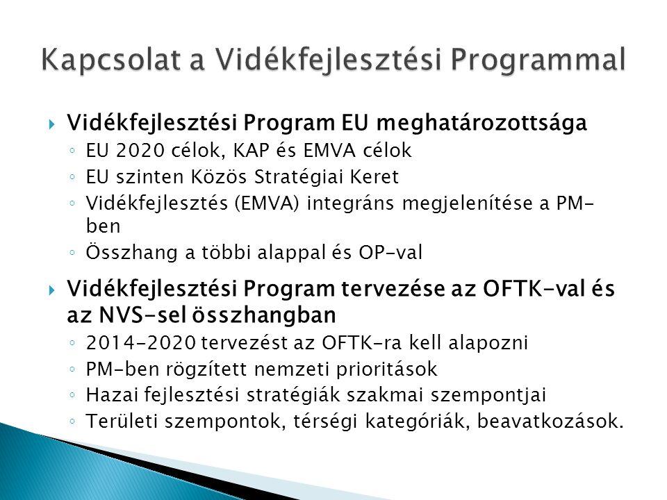  Vidékfejlesztési Program EU meghatározottsága ◦ EU 2020 célok, KAP és EMVA célok ◦ EU szinten Közös Stratégiai Keret ◦ Vidékfejlesztés (EMVA) integr