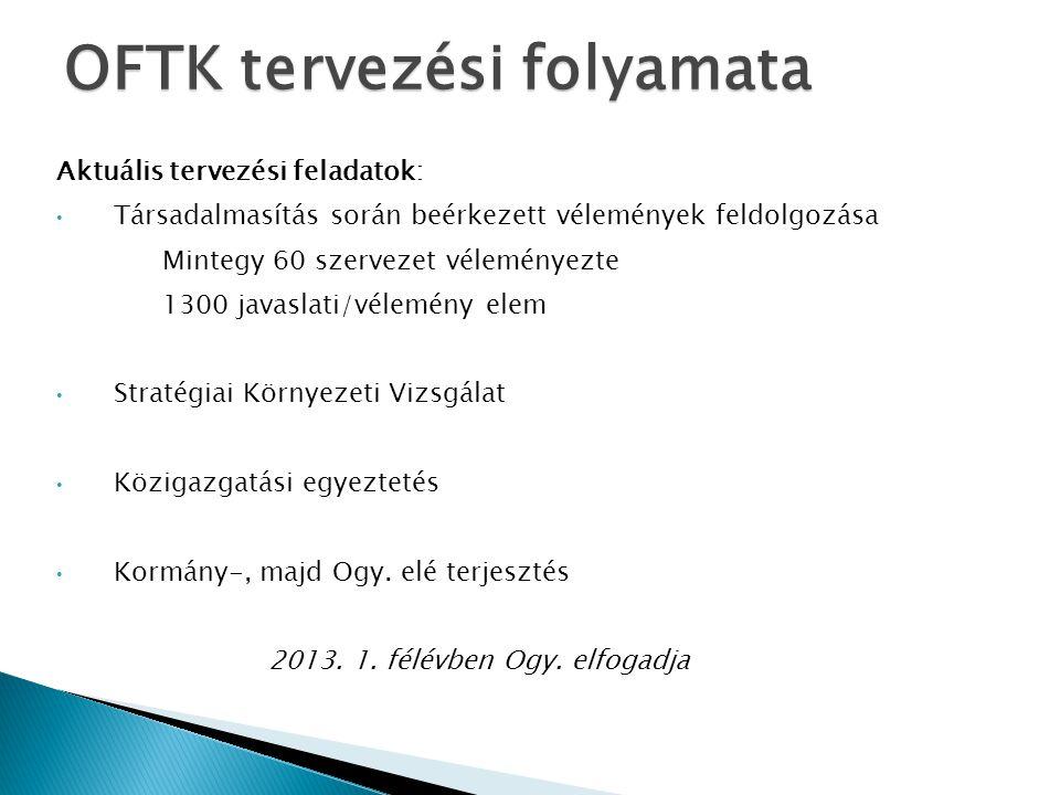 OFTK kapcsolódása a forrásokhoz/programokhoz