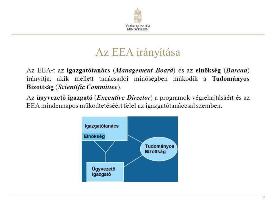 5 Az EEA irányítása Az EEA-t az igazgatótanács (Management Board) és az elnökség (Bureau) irányítja, akik mellett tanácsadói minőségben működik a Tudományos Bizottság (Scientific Committee).