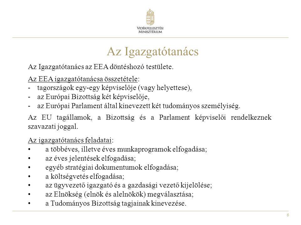 6 Az Igazgatótanács Az Igazgatótanács az EEA döntéshozó testülete.