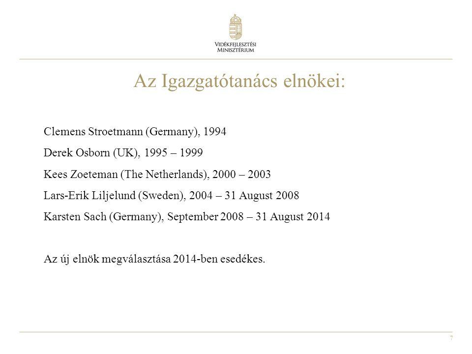 7 Az Igazgatótanács elnökei: Clemens Stroetmann (Germany), 1994 Derek Osborn (UK), 1995 – 1999 Kees Zoeteman (The Netherlands), 2000 – 2003 Lars-Erik Liljelund (Sweden), 2004 – 31 August 2008 Karsten Sach (Germany), September 2008 – 31 August 2014 Az új elnök megválasztása 2014-ben esedékes.