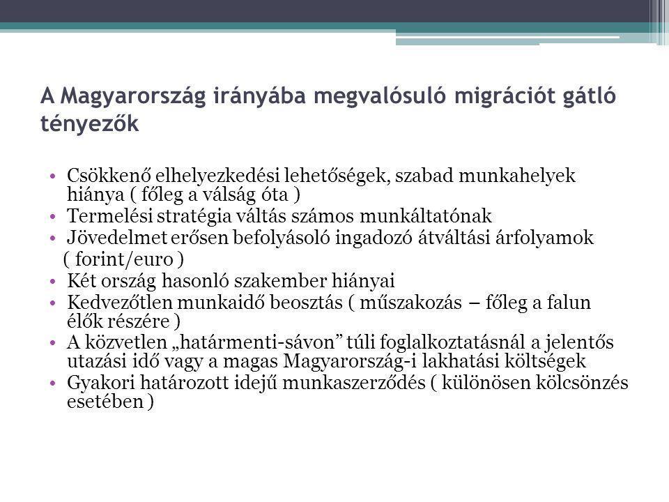 A Magyarország irányába megvalósuló migrációt gátló tényezők Csökkenő elhelyezkedési lehetőségek, szabad munkahelyek hiánya ( főleg a válság óta ) Ter