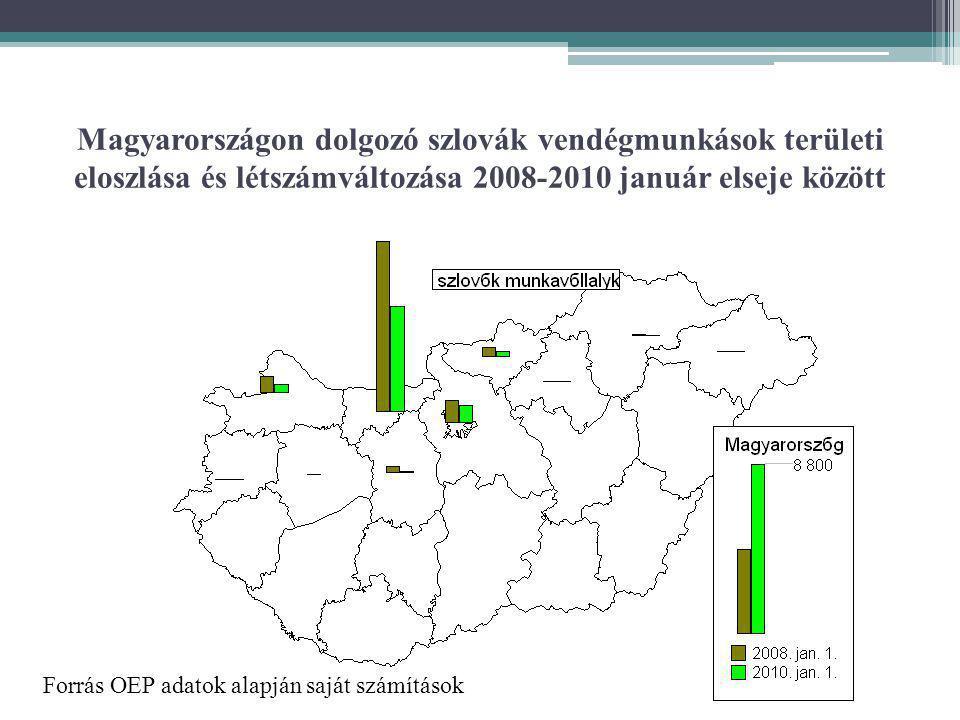 Magyarországon dolgozó szlovák vendégmunkások területi eloszlása és létszámváltozása 2008-2010 január elseje között Forrás OEP adatok alapján saját sz