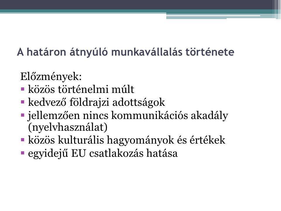 A határon átnyúló munkavállalás története Jogi előzmények:  1999.