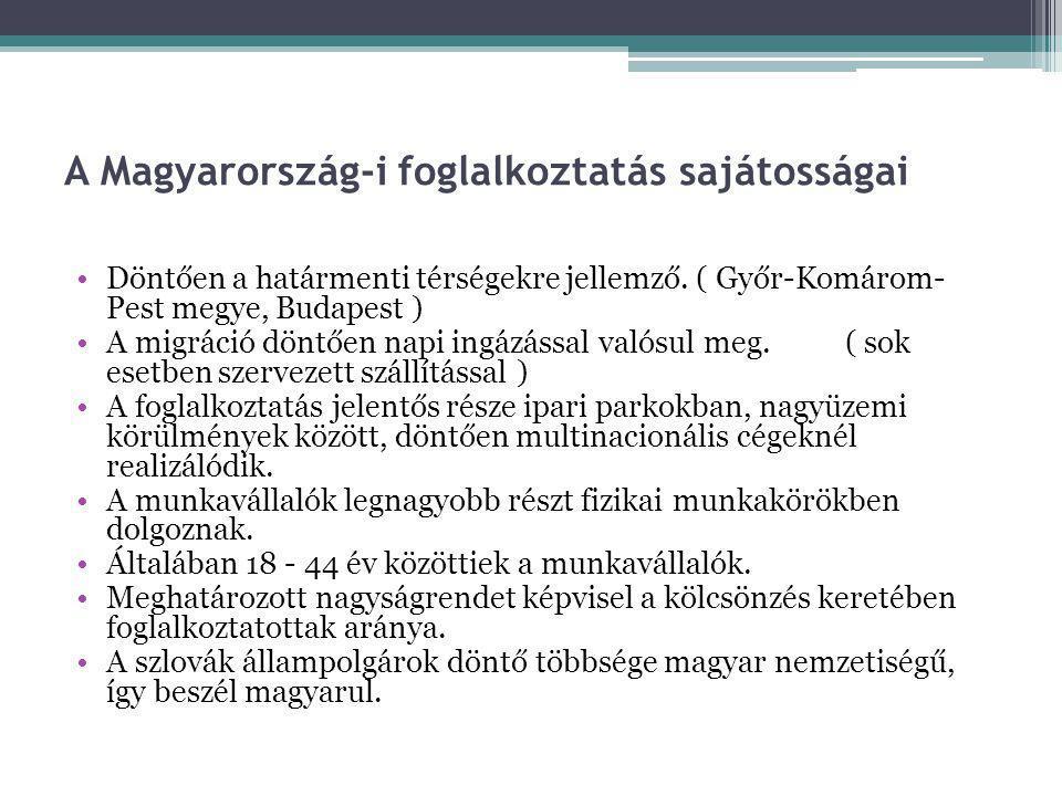A Magyarország-i foglalkoztatás sajátosságai Döntően a határmenti térségekre jellemző. ( Győr-Komárom- Pest megye, Budapest ) A migráció döntően napi
