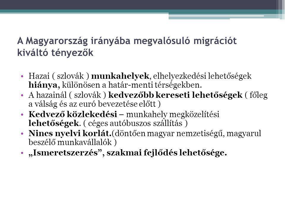 """A Magyarország irányába megvalósuló migrációt gátló tényezők Csökkenő elhelyezkedési lehetőségek, szabad munkahelyek hiánya ( főleg a válság óta ) Termelési stratégia váltás számos munkáltatónak Jövedelmet erősen befolyásoló ingadozó átváltási árfolyamok ( forint/euro ) Két ország hasonló szakember hiányai Kedvezőtlen munkaidő beosztás ( műszakozás – főleg a falun élők részére ) A közvetlen """"határmenti-sávon túli foglalkoztatásnál a jelentős utazási idő vagy a magas Magyarország-i lakhatási költségek Gyakori határozott idejű munkaszerződés ( különösen kölcsönzés esetében )"""