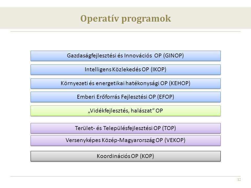12 Operatív programok Gazdaságfejlesztési és Innovációs OP (GINOP) Intelligens Közlekedés OP (IKOP) Környezeti és energetikai hatékonysági OP (KEHOP)