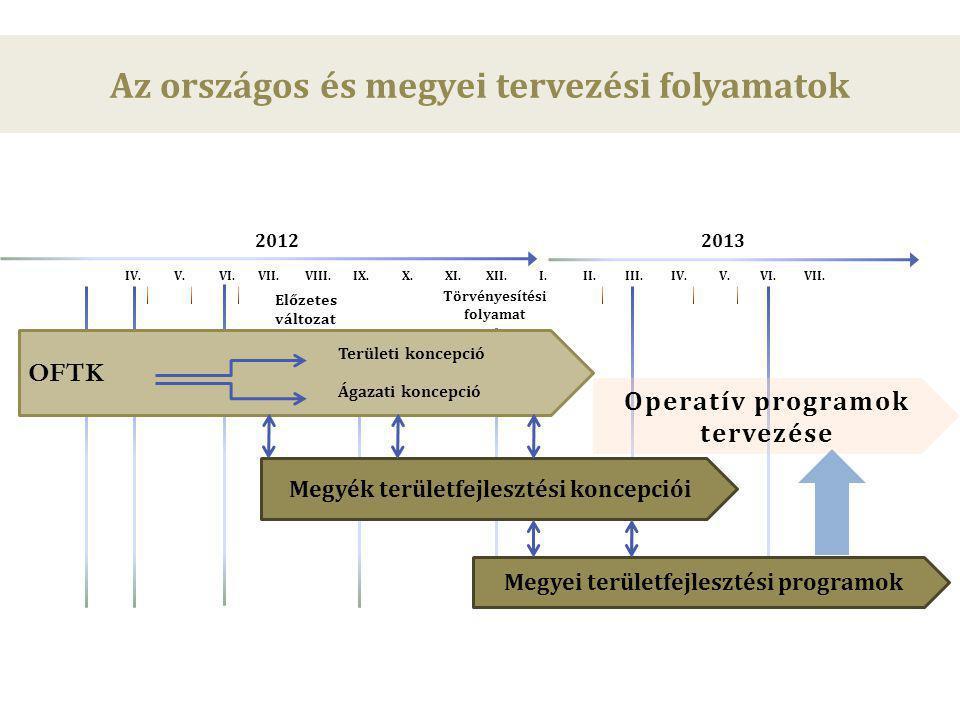 Operatív programok tervezése IV. Preliminary version V. VI. VII.VIII.IX.X.XI. XII.I. VI. II.III.IV. V.VI.VII. Előzetes változat 20122013 Megyék terüle