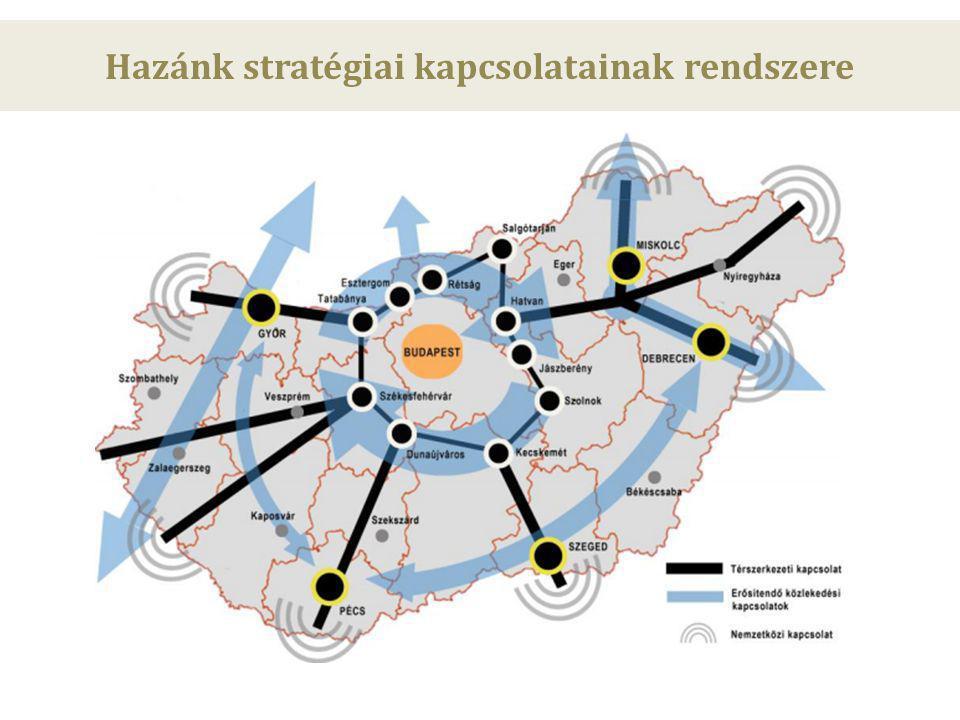 Hazánk stratégiai kapcsolatainak rendszere