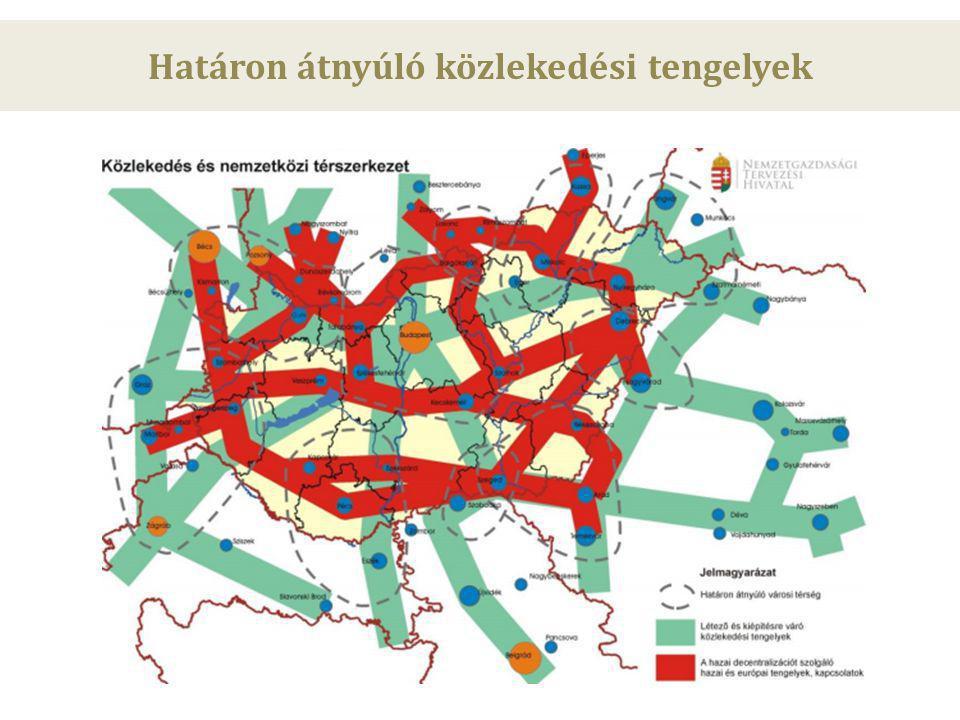 Határon átnyúló közlekedési tengelyek