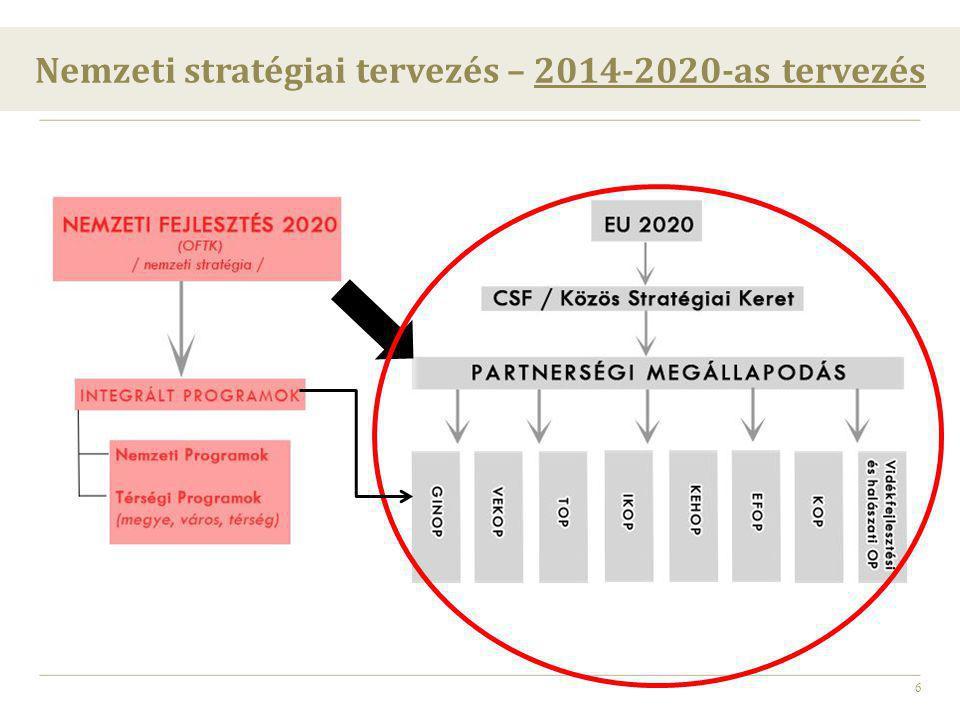 7 Megyei, térségi Integrált Programok OFTK Nemzeti és ágazati Integrált Programok