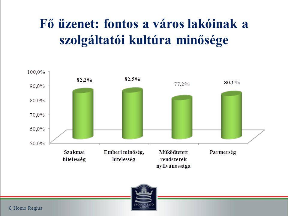 Fő üzenet: fontos a város lakóinak a szolgáltatói kultúra minősége