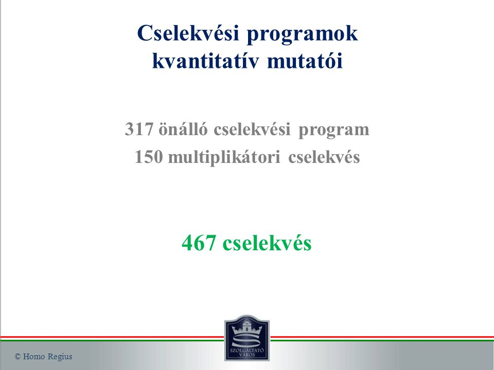 © Homo Regius Cselekvési programok kvantitatív mutatói 317 önálló cselekvési program 150 multiplikátori cselekvés 467 cselekvés