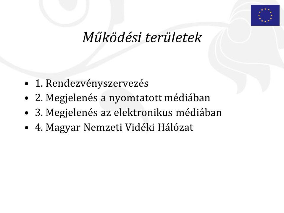 Működési területek 1. Rendezvényszervezés 2. Megjelenés a nyomtatott médiában 3.