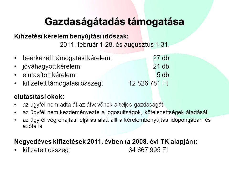 Gazdaságátadás támogatása Kifizetési kérelem benyújtási időszak: 2011. február 1-28. és augusztus 1-31. beérkezett támogatási kérelem: 27 db jóváhagyo