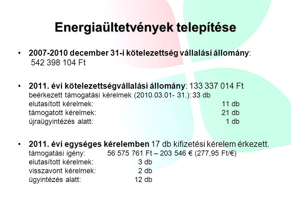 Energiaültetvények telepítése 2007-2010 december 31-i kötelezettség vállalási állomány: 542 398 104 Ft 2011. évi kötelezettségvállalási állomány: 133