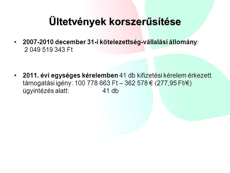 Ültetvények korszerűsítése 2007-2010 december 31-i kötelezettség-vállalási állomány : 2 049 519 343 Ft 2011. évi egységes kérelemben 41 db kifizetési