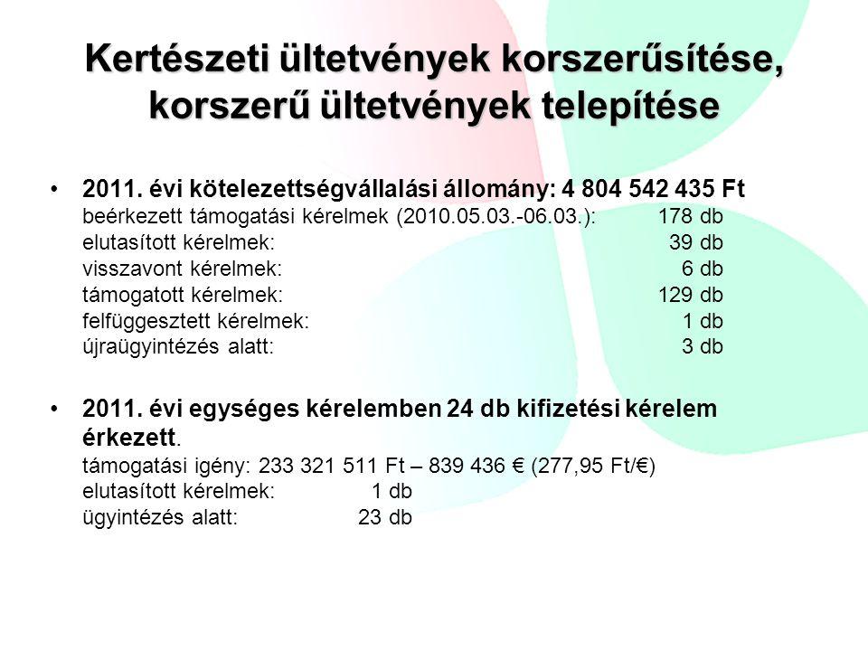 Kertészeti ültetvények korszerűsítése, korszerű ültetvények telepítése 2011. évi kötelezettségvállalási állomány: 4 804 542 435 Ft beérkezett támogatá